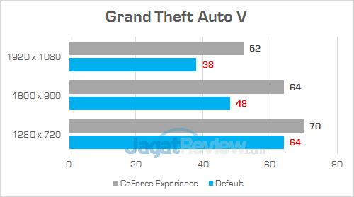 Acer Swift 3 SF314 52G Grand Theft Auto V
