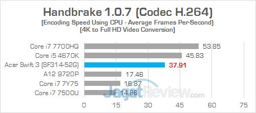 Acer Swift 3 SF314 52G Handbrake 03