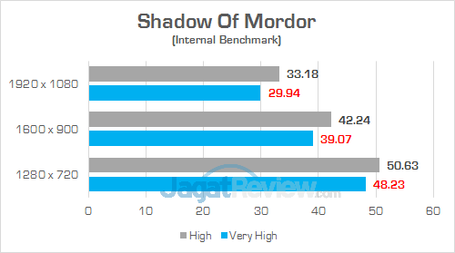 Acer Swift 3 SF314 52G Shadow Of Mordor
