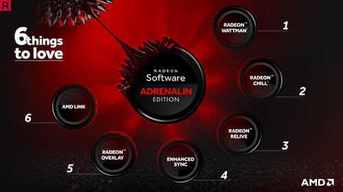 AMD Radeon Software Adrenalin Edition 02