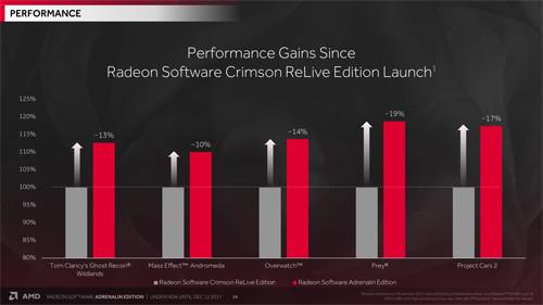 AMD Radeon Software Adrenalin Edition 03