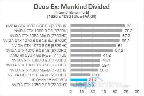 HP Omen 15 ce085TX Deus Ex Mankind Divided 01