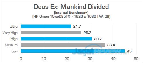 HP Omen 15 ce085TX Deus Ex Mankind Divided 02