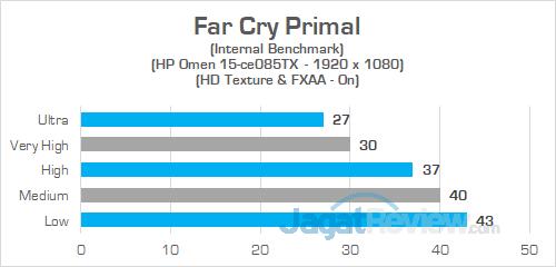 HP Omen 15 ce085TX Far Cry Primal 02