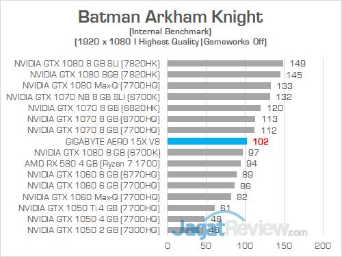 Gigabyte Aero 15X v8 Batman Arkham Knight 01
