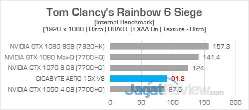 Gigabyte Aero 15X v8 Rainbow 6 Siege 01
