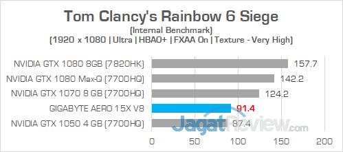 Gigabyte Aero 15X v8 Rainbow 6 Siege 02