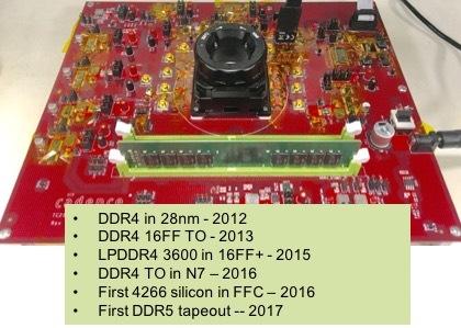 test chip micron