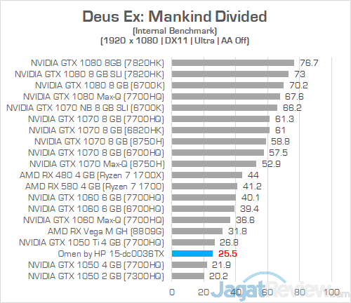 HP Omen 15 dc0036tx Deus Ex Mankind Divided 01
