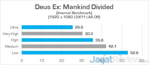 HP Omen 15 dc0036tx Deus Ex Mankind Divided 02