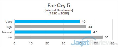 HP Omen 15 dc0036tx Far Cry 5 02