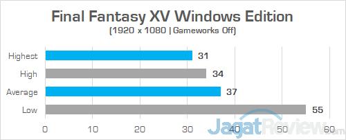 HP Omen 15 dc0036tx Final Fantasy XV 02