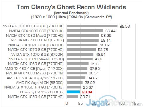 HP Omen 15 dc0036tx Ghost Recon Wildlands 01
