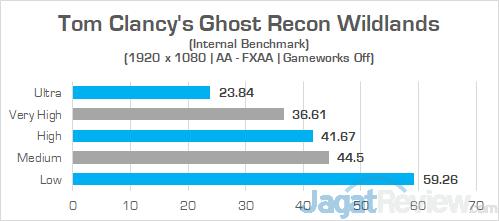 HP Omen 15 dc0036tx Ghost Recon Wildlands 03