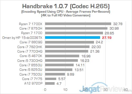HP Omen 15 dc0036tx Handbrake 03