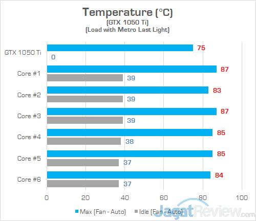 HP Omen 15 dc0036tx Heat GPU
