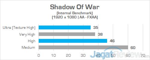 HP Omen 15 dc0036tx Shadow Of War 02
