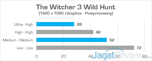 HP Omen 15 dc0036tx The Witcher 3 02