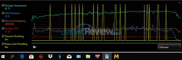 HP Omen 15 dc0036tx XTU MLL 02