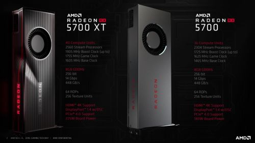 RX5700 2s