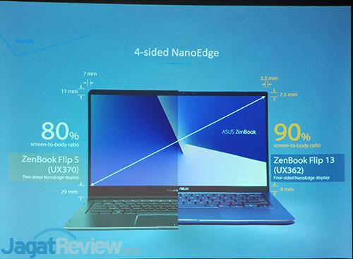 ASUS ZenBook Flip 13 UX362 Sneakpeek 03