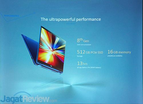 ASUS ZenBook Flip 13 UX362 Sneakpeek 05