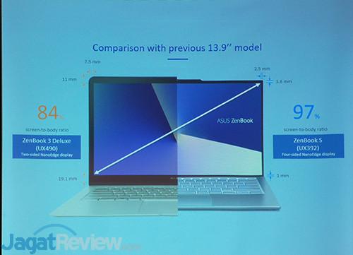 ASUS ZenBook S13 UX392 Sneakpeek 02 V2
