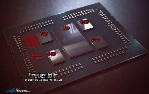 12 AMD TR3rdGen edit