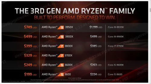 AMD Nov7 03