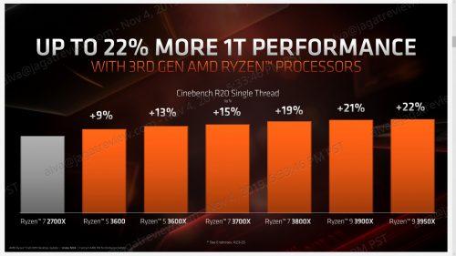 AMD Nov7 04
