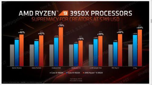 AMD Nov7 06