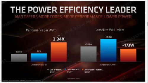 AMD Nov7 07