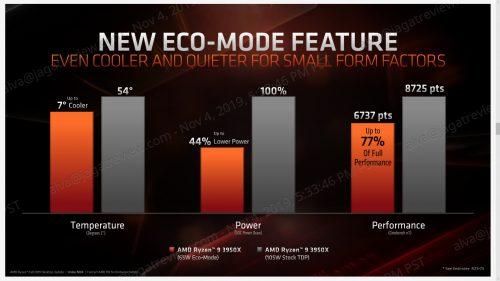 AMD Nov7 11