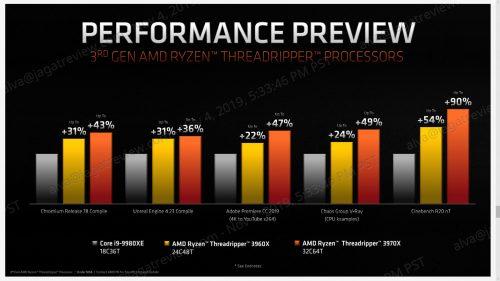 AMD Nov7 18