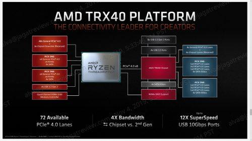 AMD Nov7 19