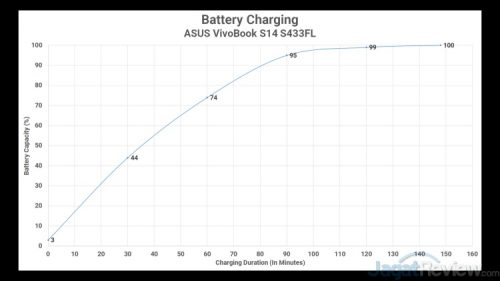 BATTERY CHARGING