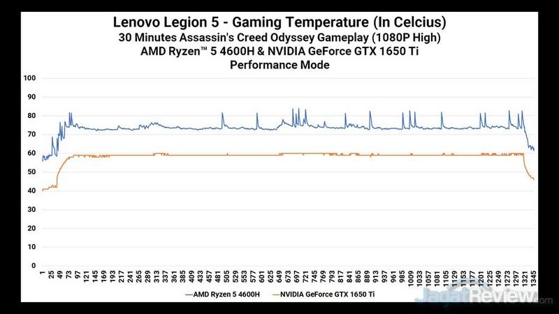 CPU GPU Heat ACOD V2