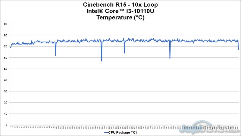 CPU Temp 1