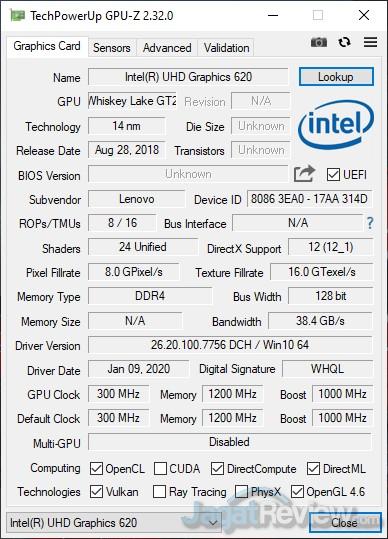 M90n Nano GPUZ
