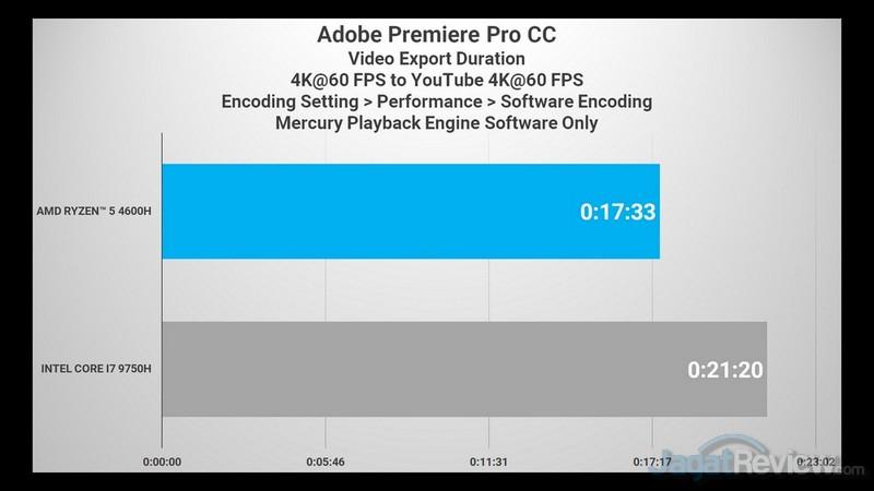 PREMIERE 4K to 4K MPE Software V2