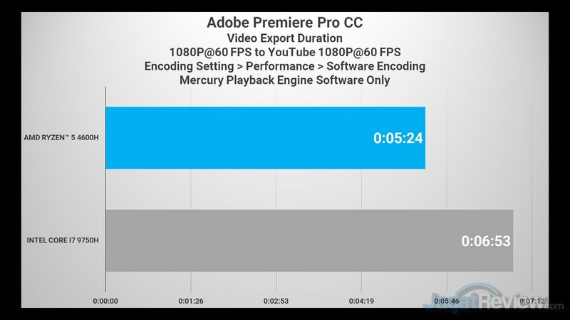 PREMIERE FHD to FHD MPE Software V2