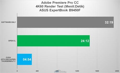 Premiere 4K