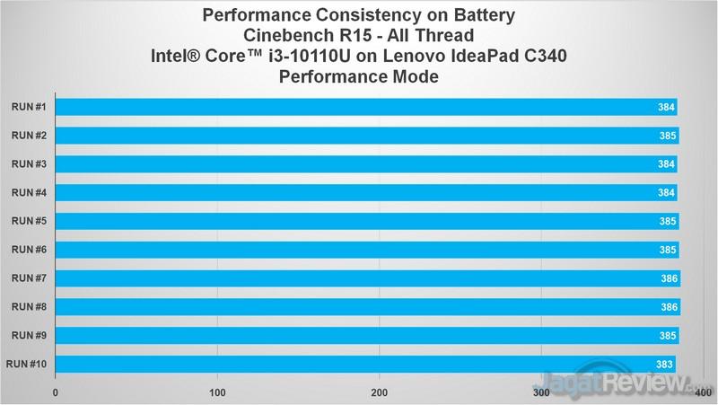 cb battery 1