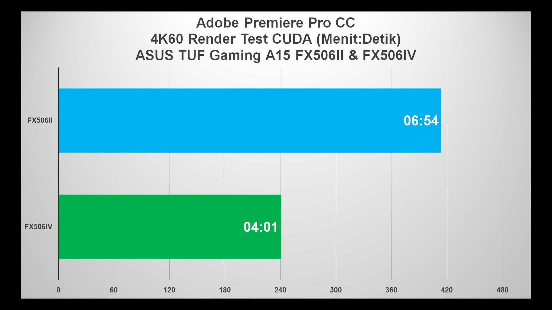 new premiere pro 4k