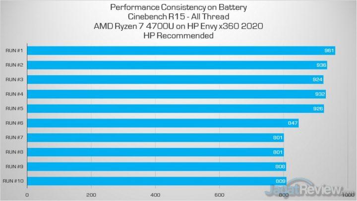 cb hp performance battery