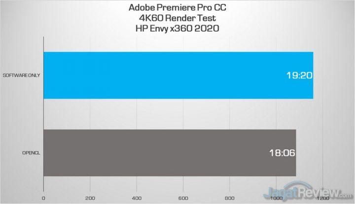 premiere pro 4K