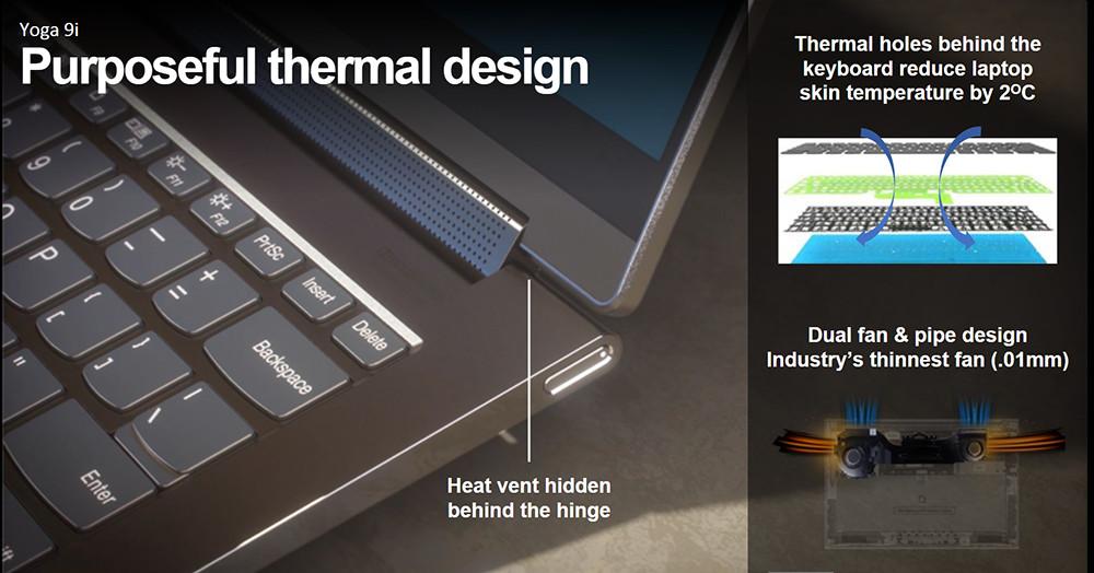 Lenovo Yoga 9i Cooler