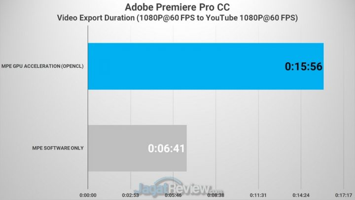Review HP ProBook x360 435 G7 (AMD Ryzen 7): Laptop Bisnis ...