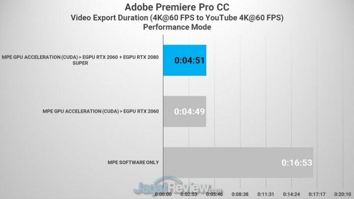 Premiere 4K to 4K 03