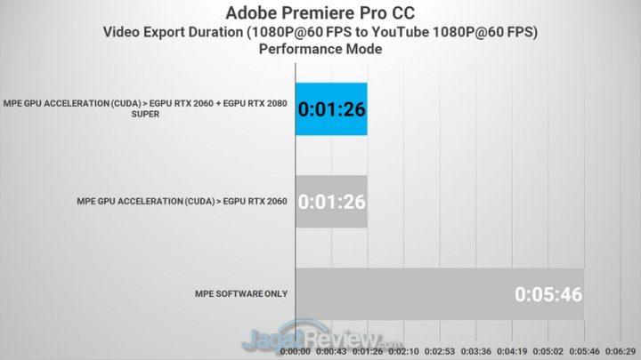 Premiere FHD to FHD 03